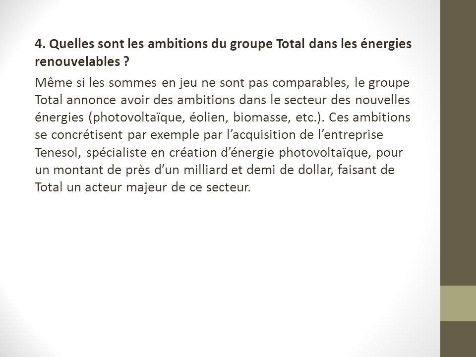 4. Quelles sont les ambitions du groupe Total dans les énergies renouvelables .
