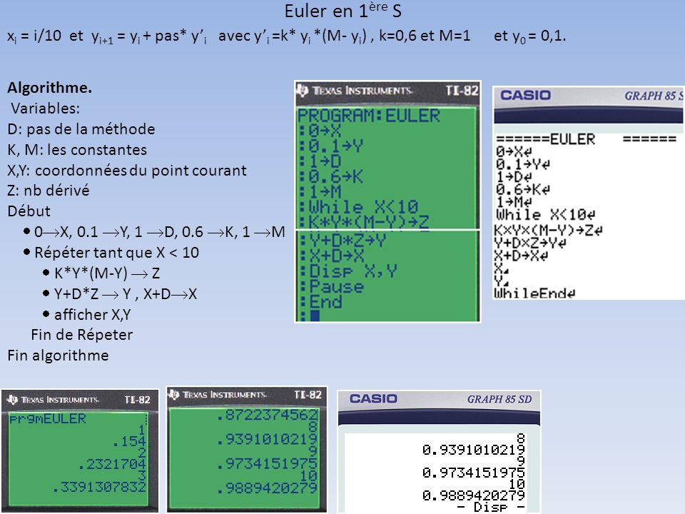 Euler en 1ère S xi = i/10 et yi+1 = yi + pas* y'i avec y'i =k* yi *(M- yi) , k=0,6 et M=1 et y0 = 0,1.