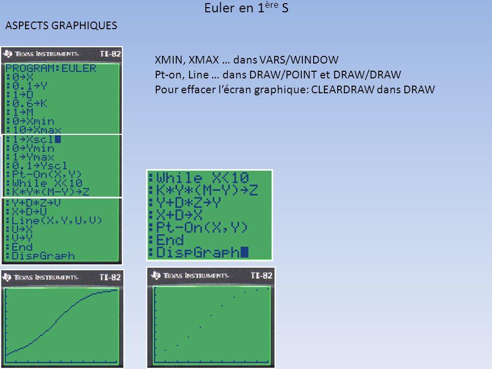 Euler en 1ère S ASPECTS GRAPHIQUES