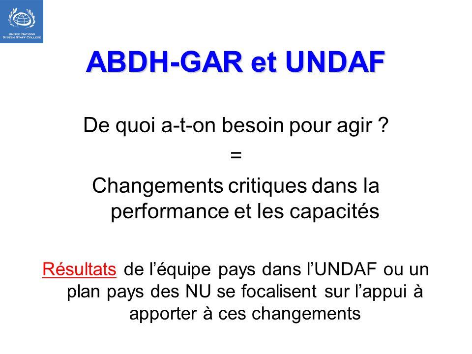 ABDH-GAR et UNDAF De quoi a-t-on besoin pour agir =