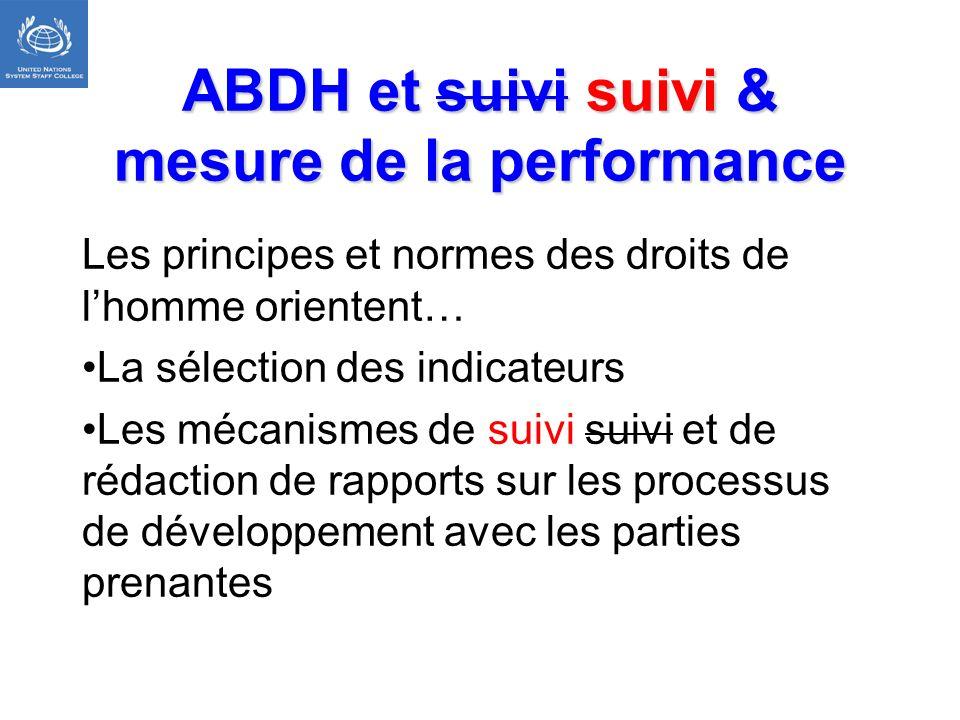 ABDH et suivi suivi & mesure de la performance