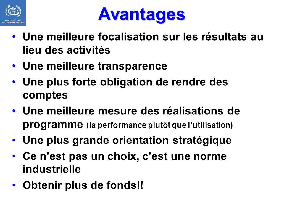 Avantages Une meilleure focalisation sur les résultats au lieu des activités. Une meilleure transparence.