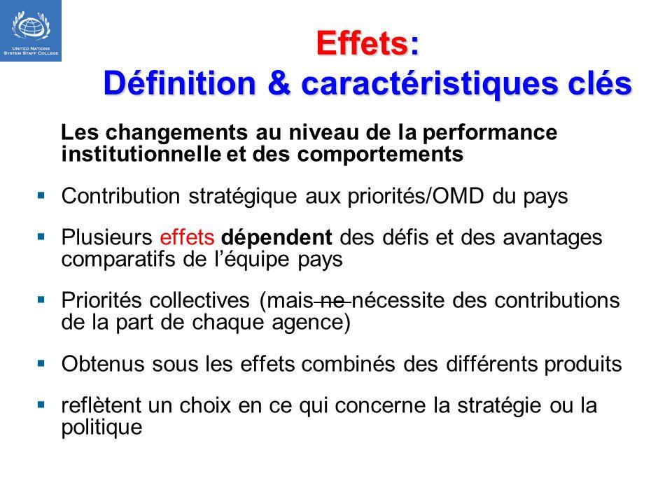 Effets: Définition & caractéristiques clés