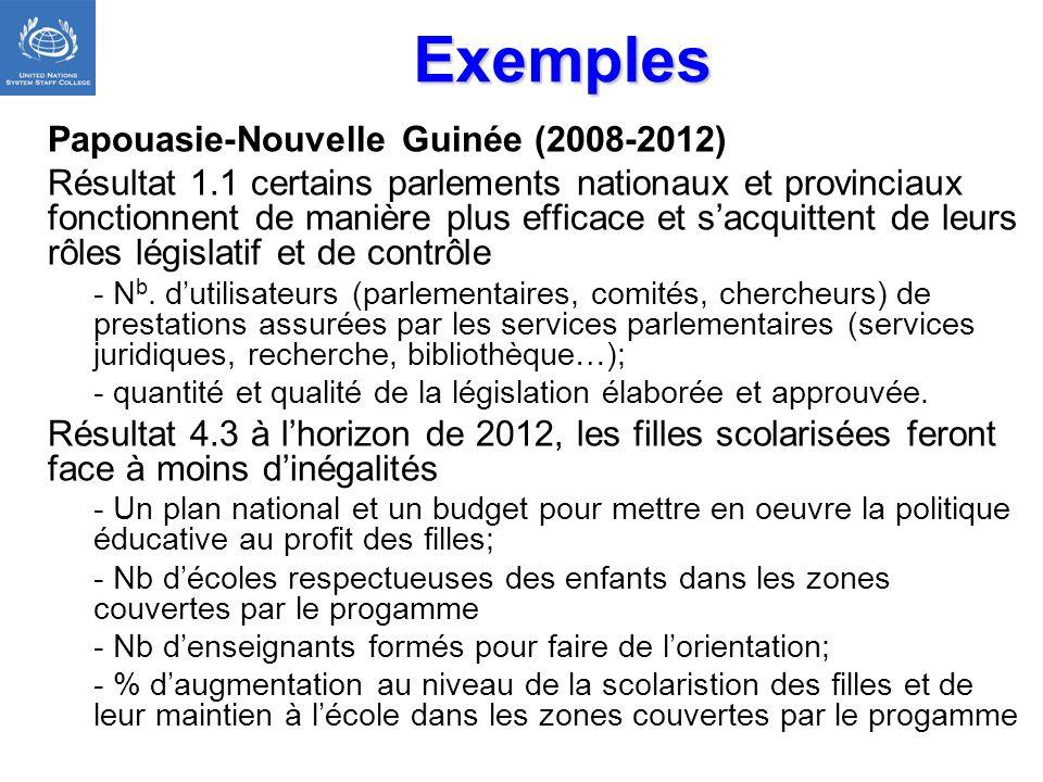 Exemples Papouasie-Nouvelle Guinée (2008-2012)