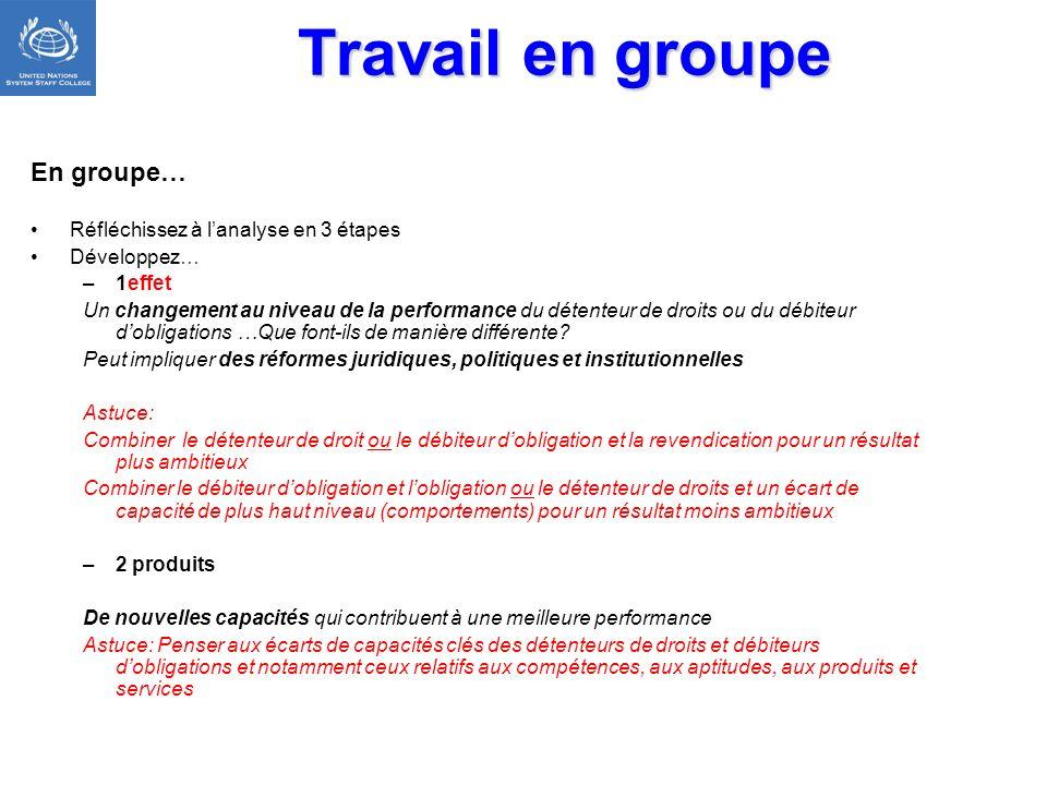 Travail en groupe En groupe… Réfléchissez à l'analyse en 3 étapes