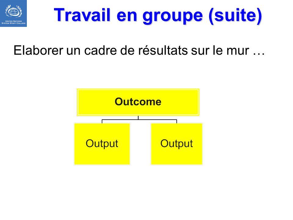 Travail en groupe (suite)