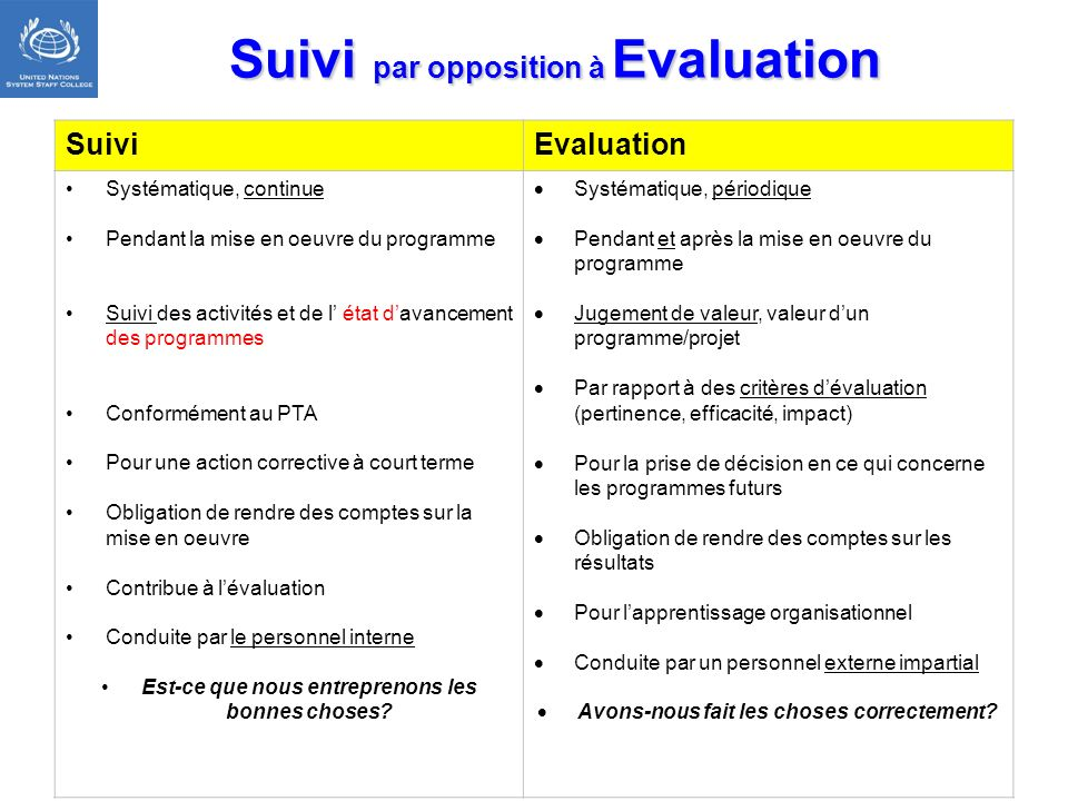 Suivi par opposition à Evaluation