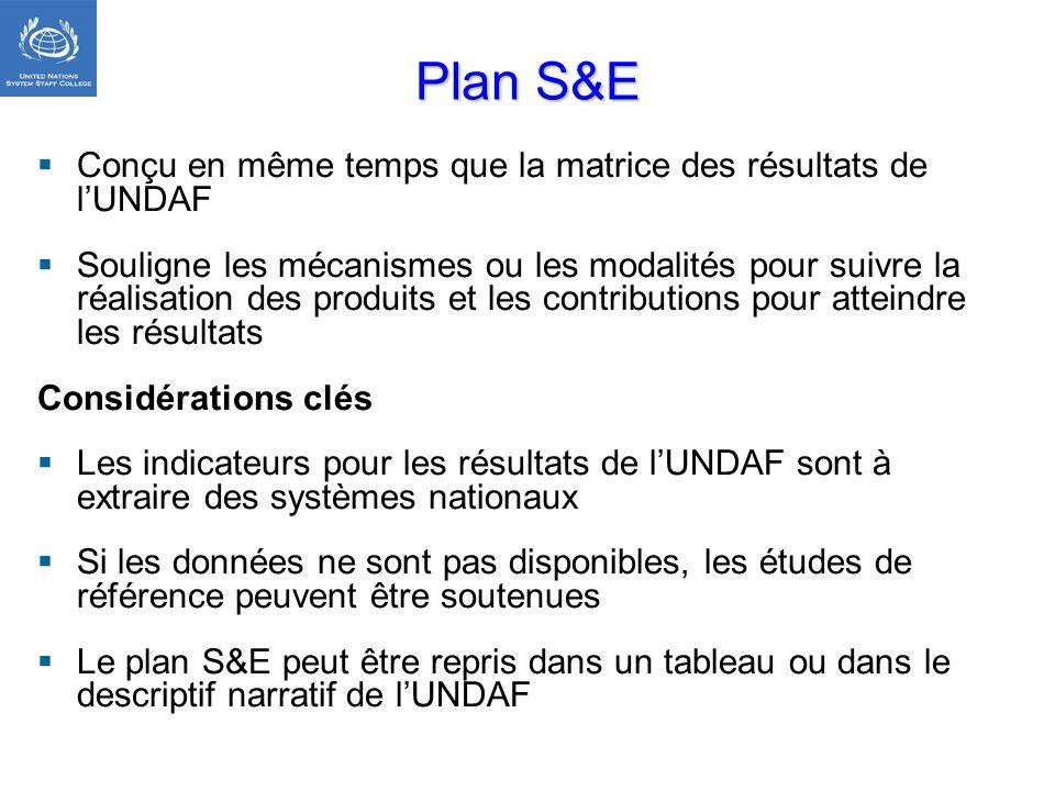 Plan S&E Conçu en même temps que la matrice des résultats de l'UNDAF