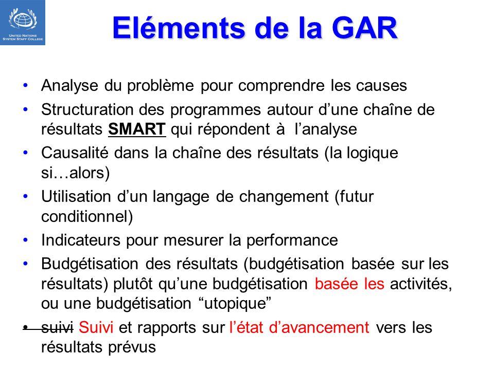 Eléments de la GAR Analyse du problème pour comprendre les causes