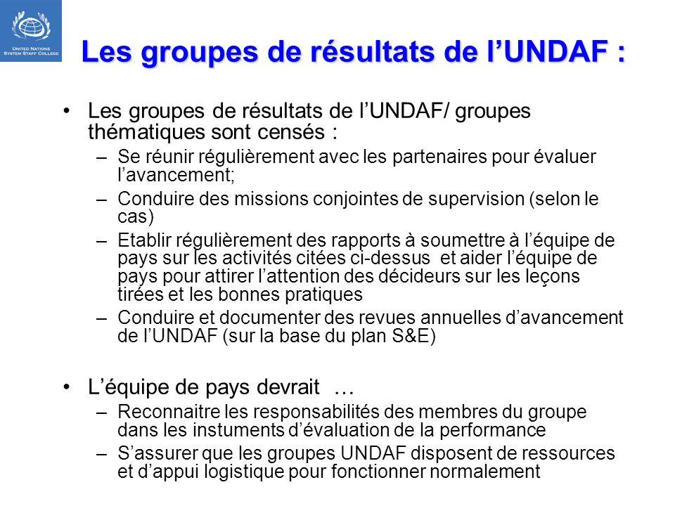 Les groupes de résultats de l'UNDAF :