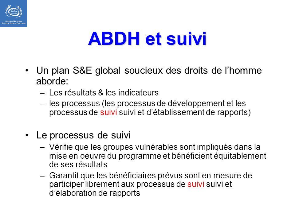 ABDH et suivi Un plan S&E global soucieux des droits de l'homme aborde: Les résultats & les indicateurs.