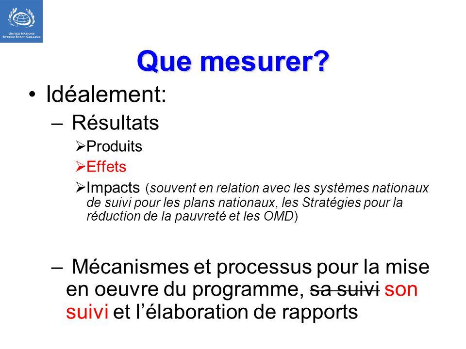 Que mesurer Idéalement: Résultats