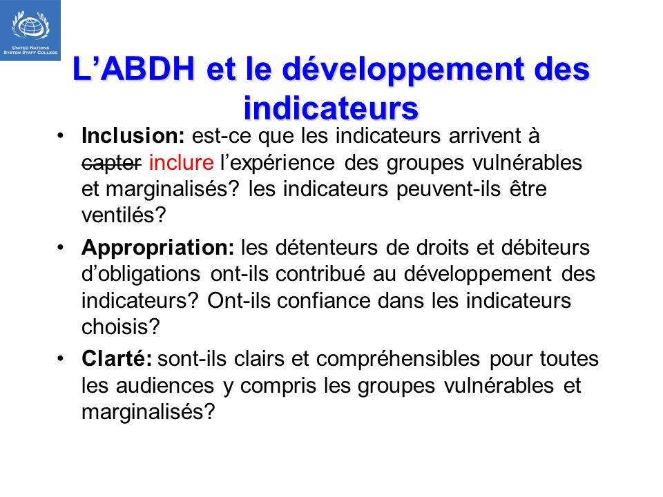 L'ABDH et le développement des indicateurs