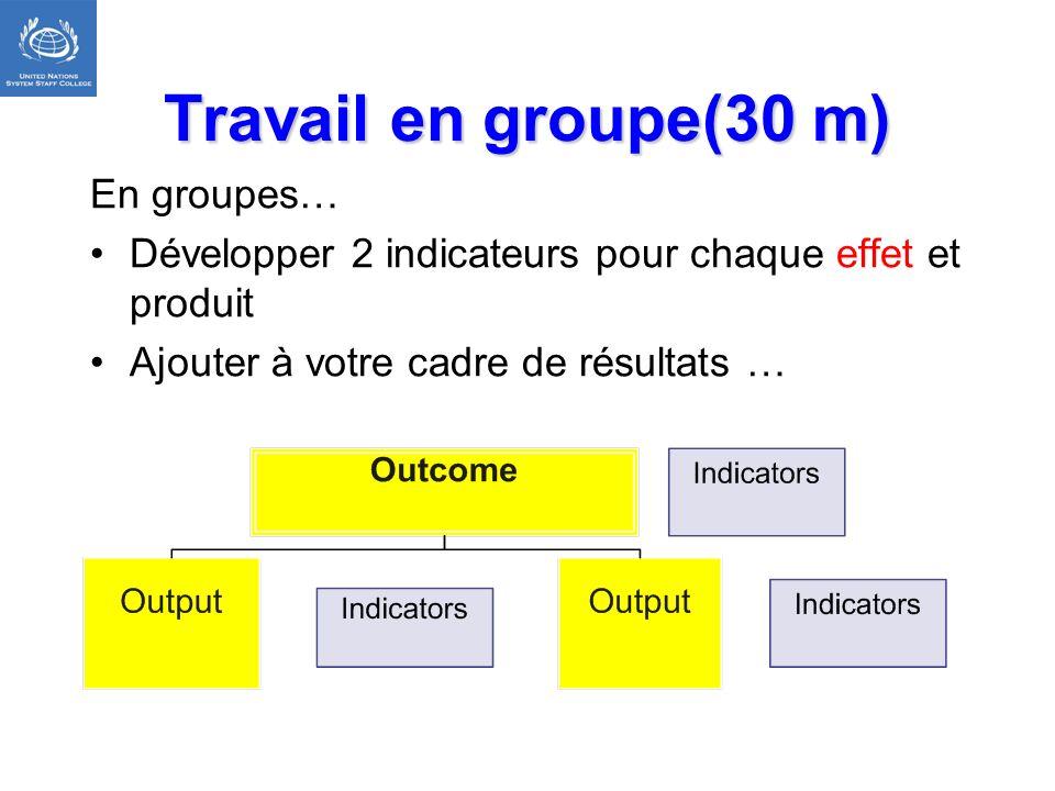 Travail en groupe(30 m) En groupes…