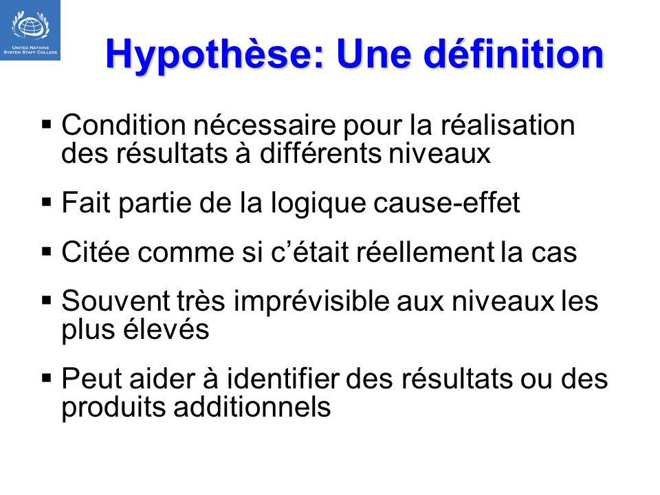 Hypothèse: Une définition