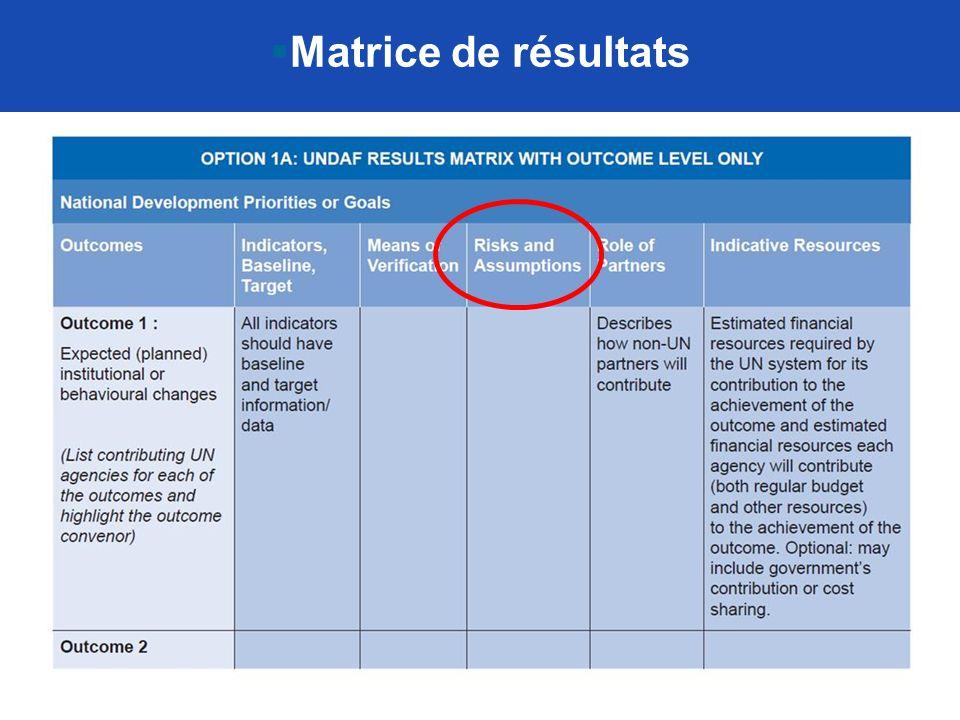 Matrice de résultats 70 DIAPO CACHEE