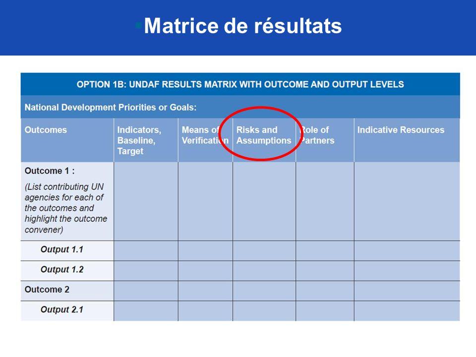 Matrice de résultats 71 DIAPO CACHEE