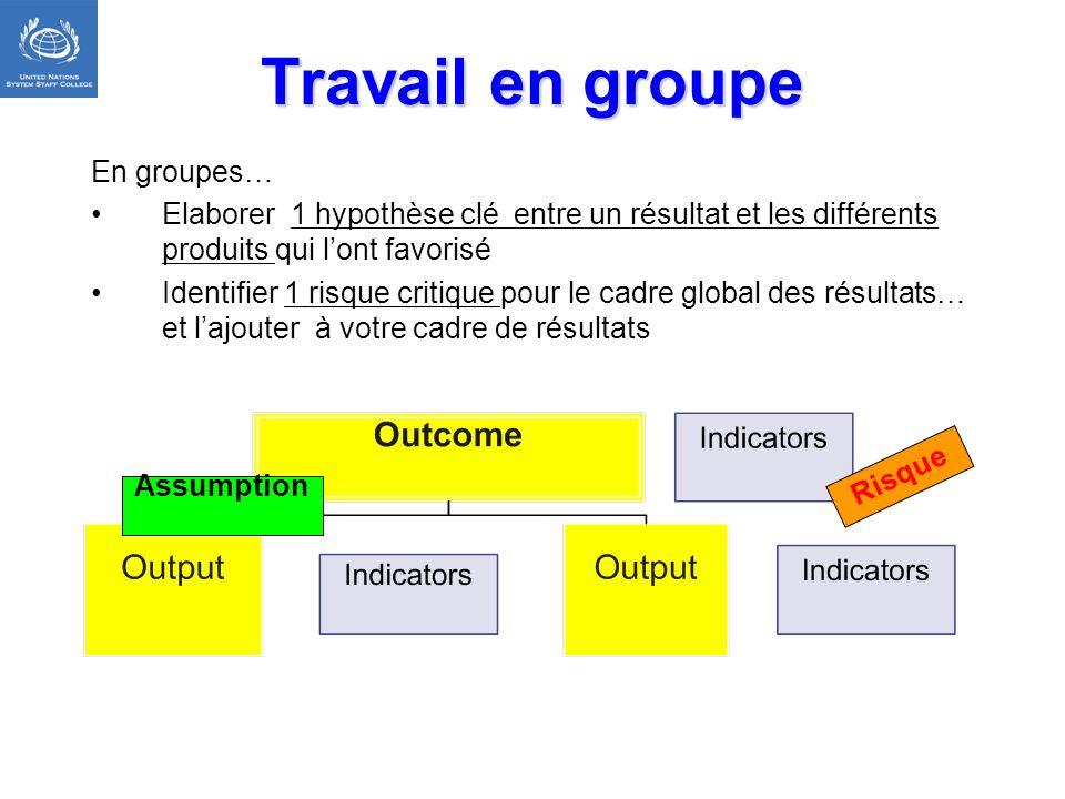 Travail en groupe En groupes…