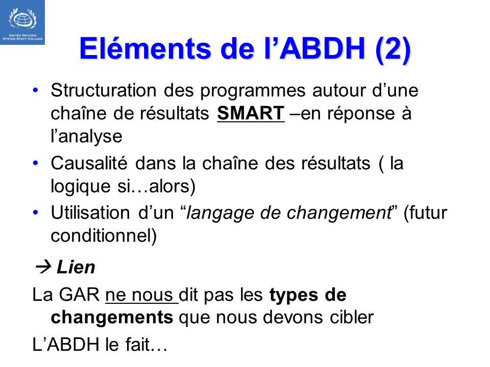 Eléments de l'ABDH (2) Structuration des programmes autour d'une chaîne de résultats SMART –en réponse à l'analyse.