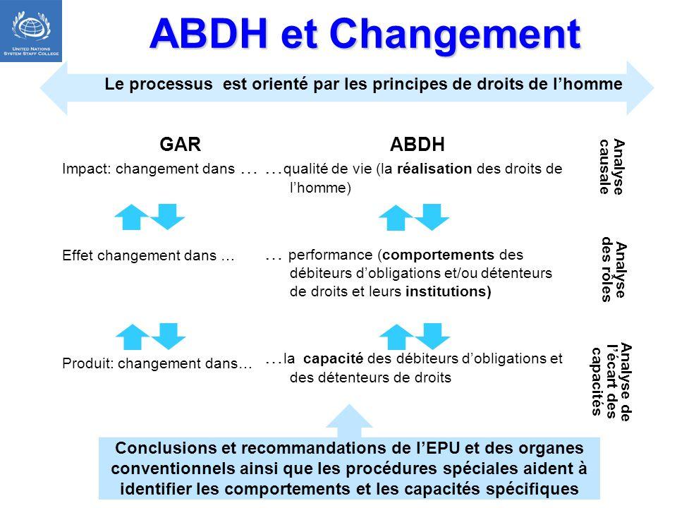 ABDH et Changement Le processus est orienté par les principes de droits de l'homme. GAR. Impact: changement dans …