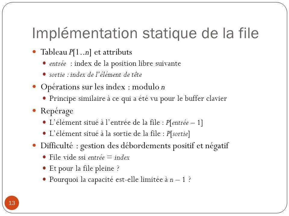 Implémentation statique de la file