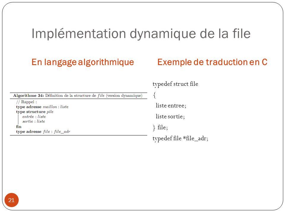 Implémentation dynamique de la file