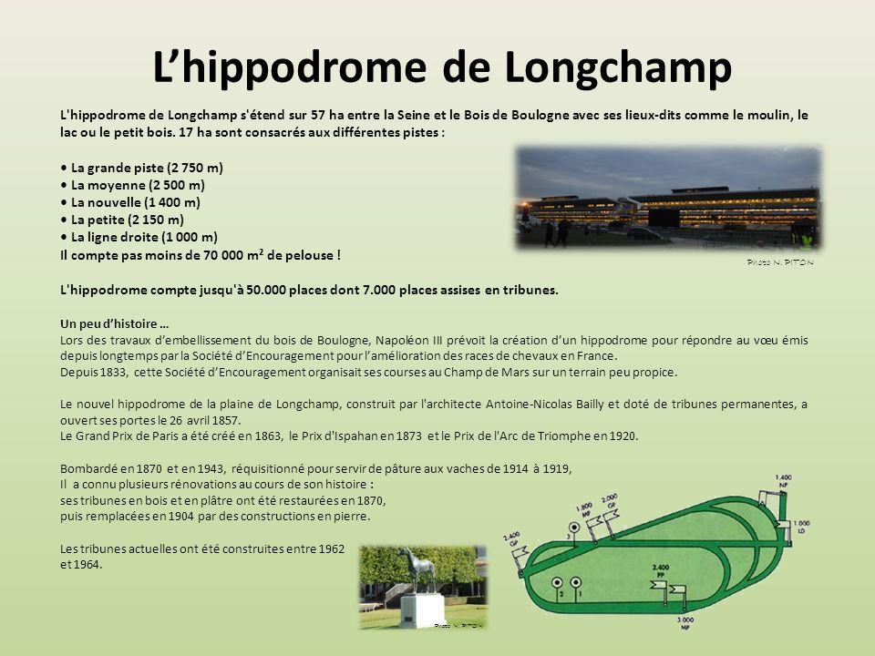 L'hippodrome de Longchamp
