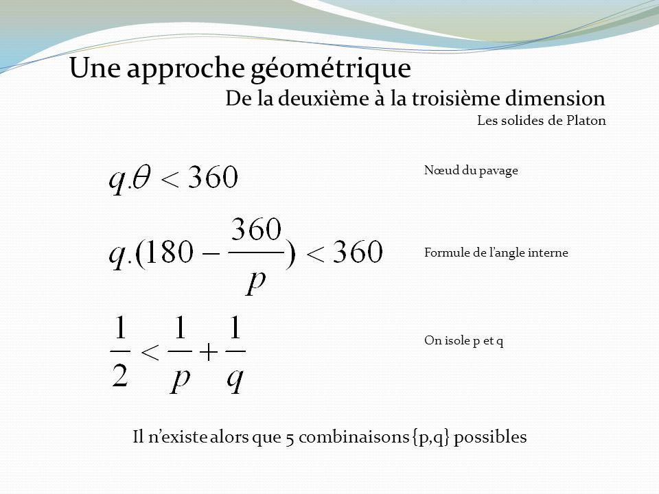 Il n'existe alors que 5 combinaisons {p,q} possibles
