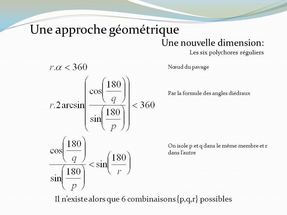 Il n'existe alors que 6 combinaisons {p,q,r} possibles