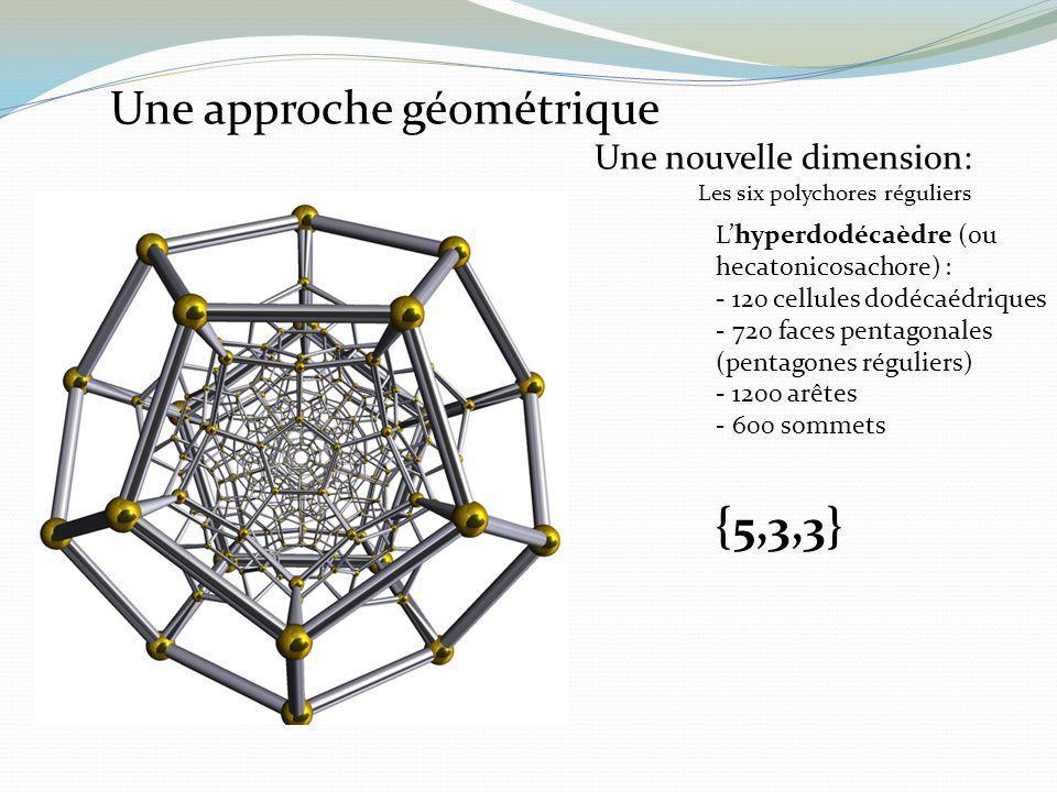 Une approche géométrique