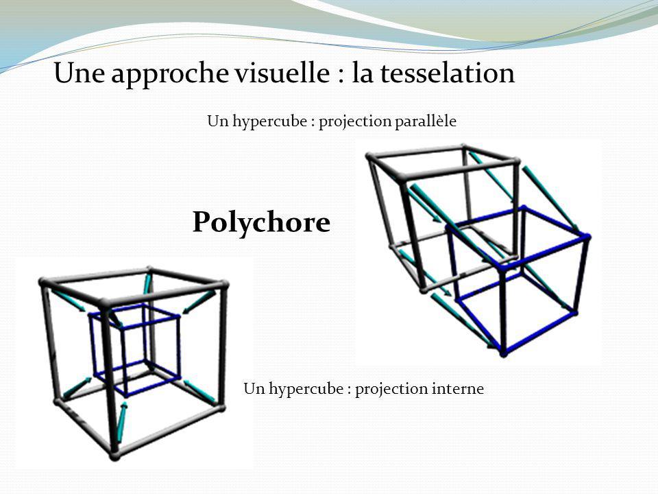 Une approche visuelle : la tesselation