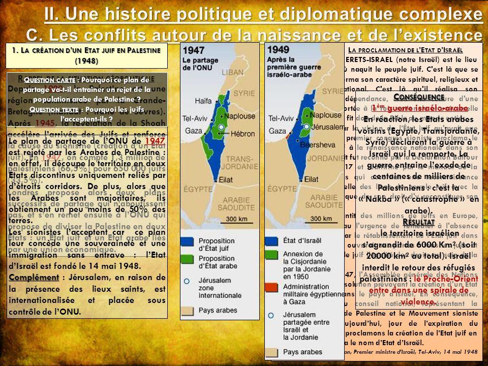 II. Une histoire politique et diplomatique complexe
