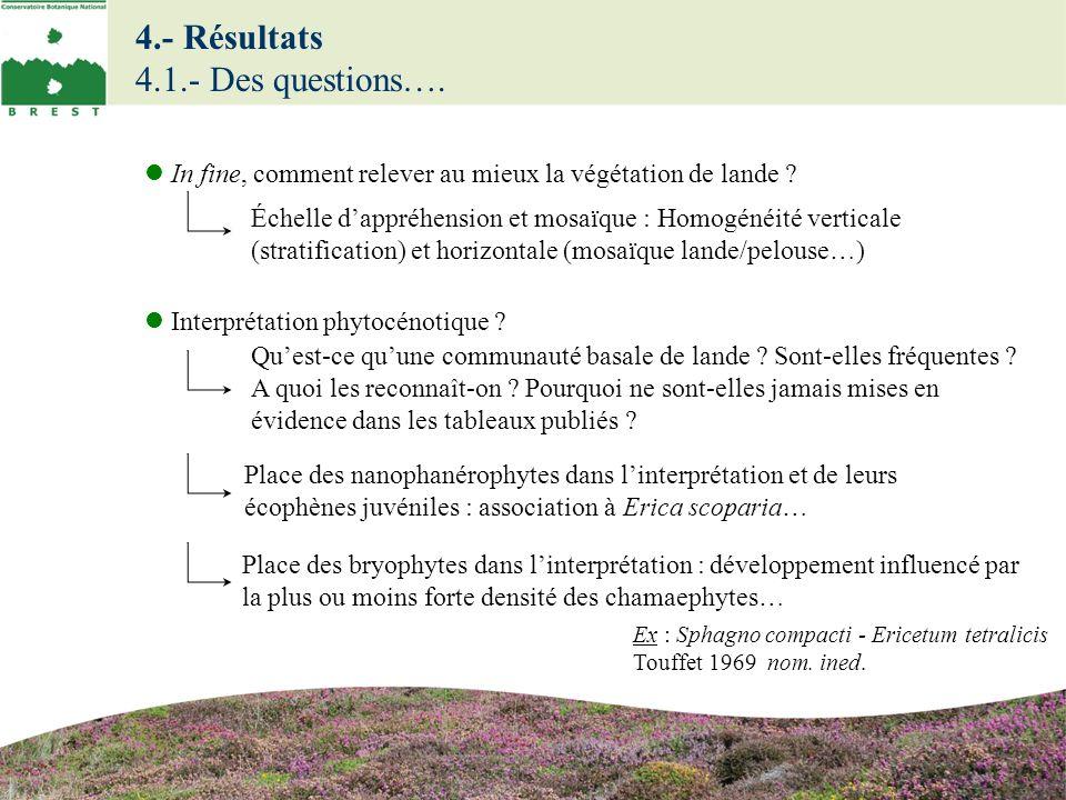 4.- Résultats 4.1.- Des questions….