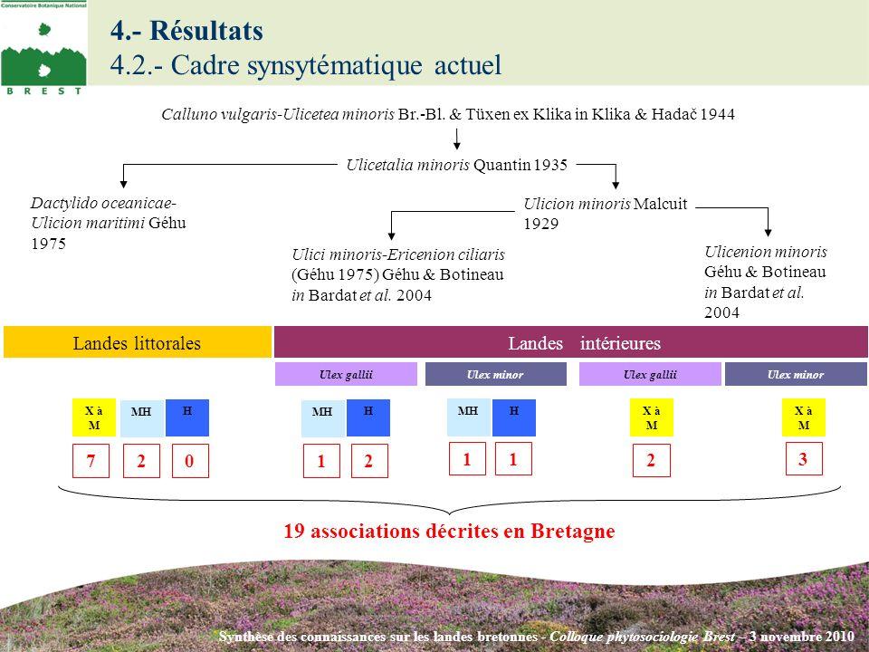 4.- Résultats 4.2.- Cadre synsytématique actuel