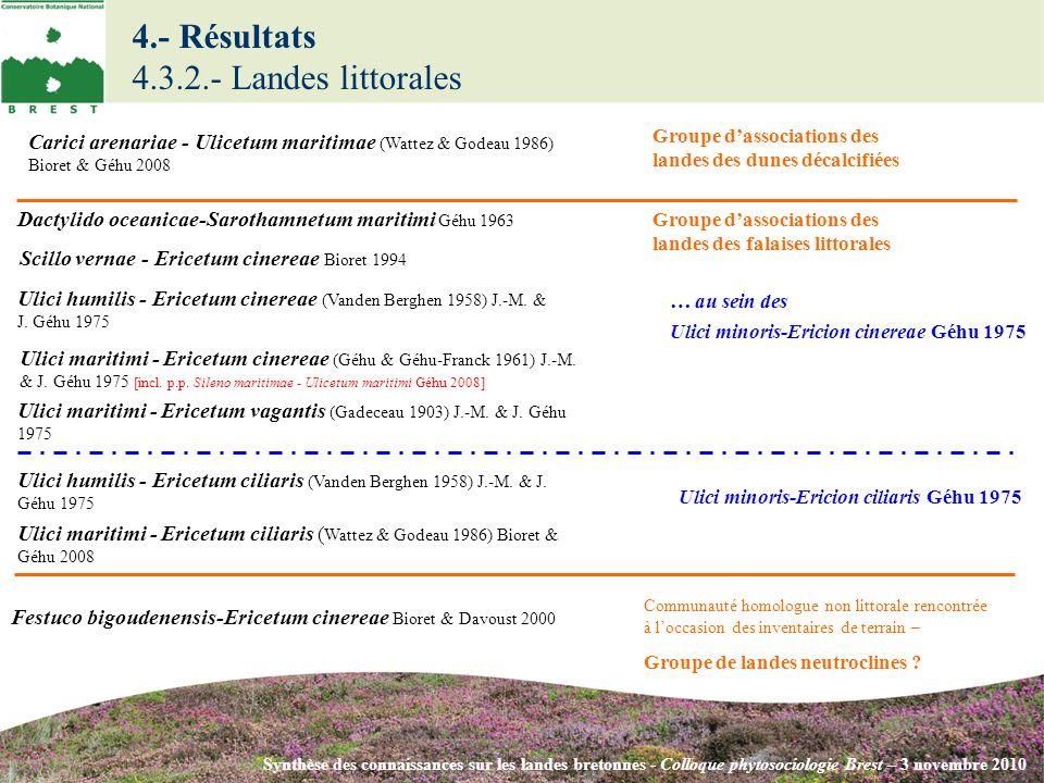 4.- Résultats 4.3.2.- Landes littorales