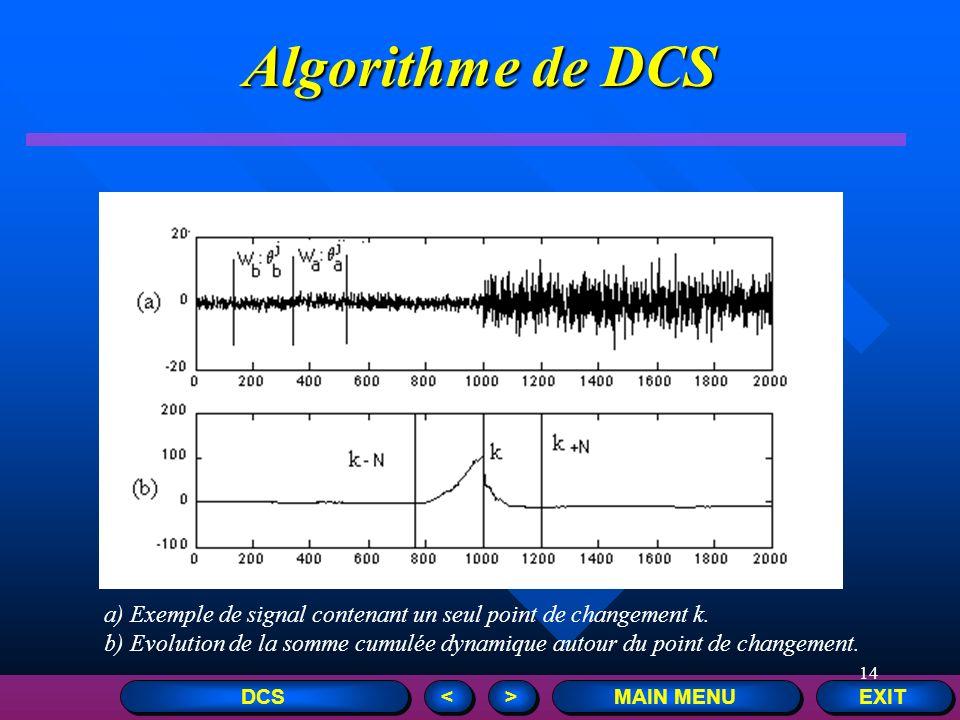 Algorithme de DCS a) Exemple de signal contenant un seul point de changement k.