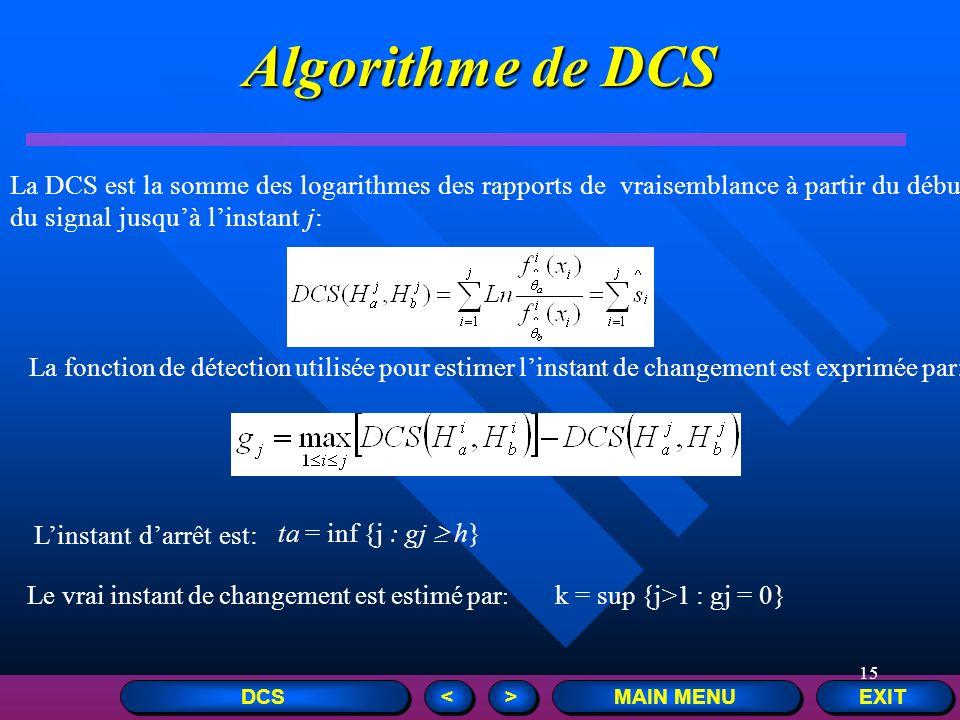 Algorithme de DCS La DCS est la somme des logarithmes des rapports de vraisemblance à partir du début.
