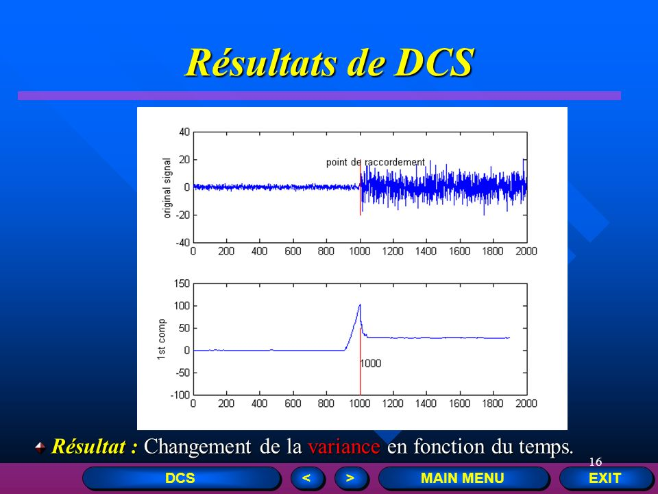 Résultats de DCS Résultat : Changement de la variance en fonction du temps. DCS < > MAIN MENU EXIT