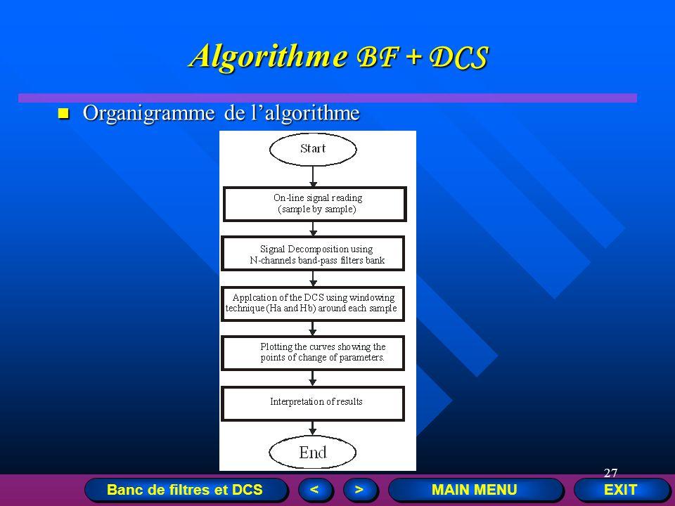 Algorithme BF + DCS Organigramme de l'algorithme