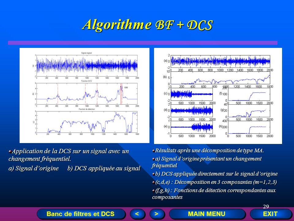 Algorithme BF + DCS Application de la DCS sur un signal avec un changement fréquentiel. a) Signal d'origine b) DCS appliquée au signal.