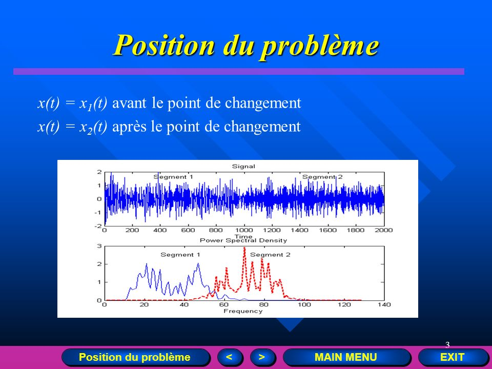Position du problème x(t) = x1(t) avant le point de changement