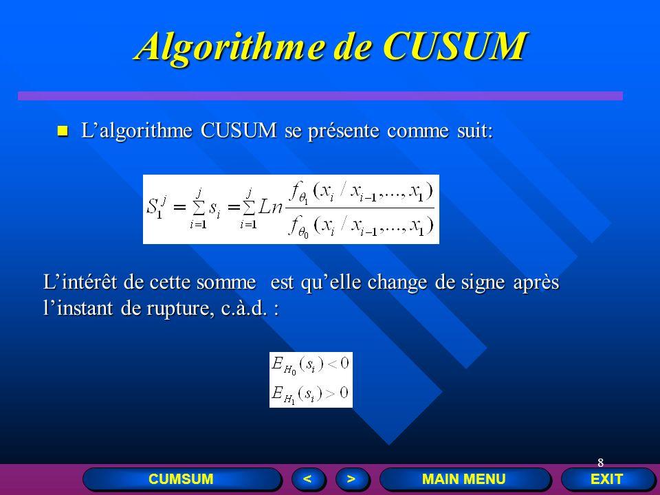 Algorithme de CUSUM L'algorithme CUSUM se présente comme suit: