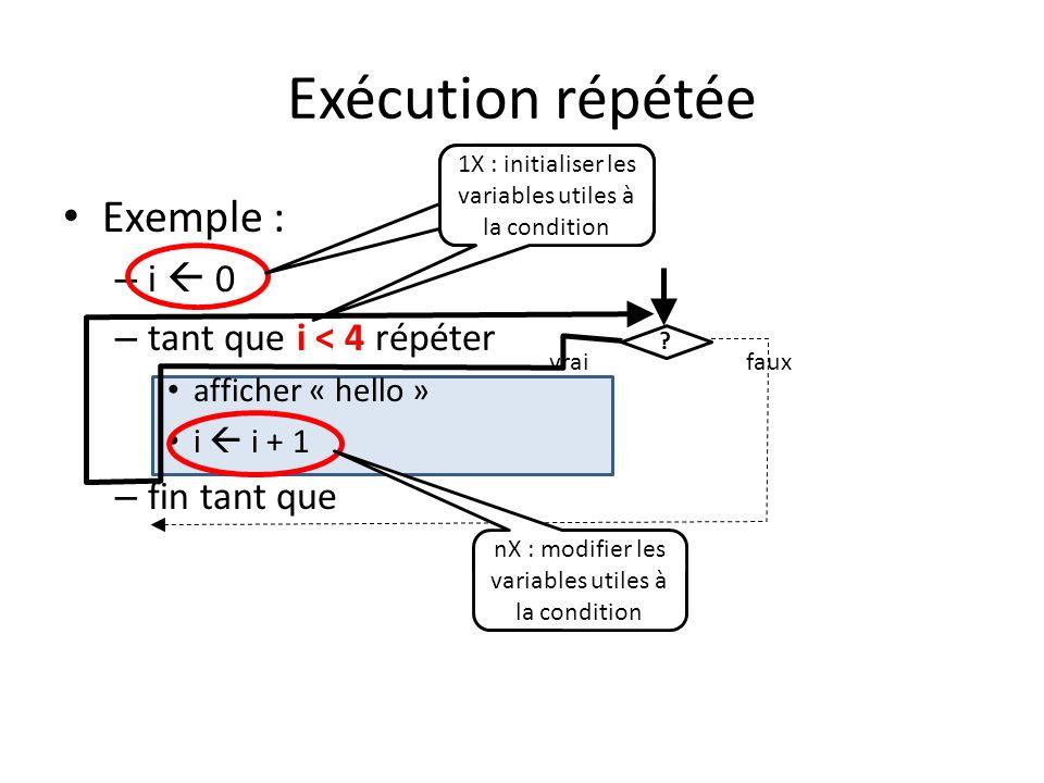 Exécution répétée Exemple : i  0 tant que i < 4 répéter