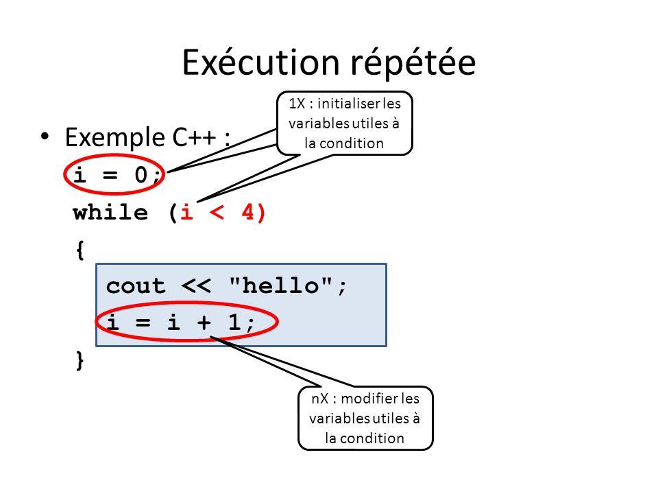 Exécution répétée Exemple C++ : i = 0; while (i < 4) {