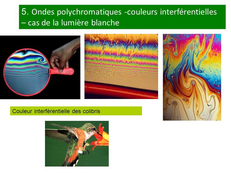 5. Ondes polychromatiques -couleurs interférentielles – cas de la lumière blanche