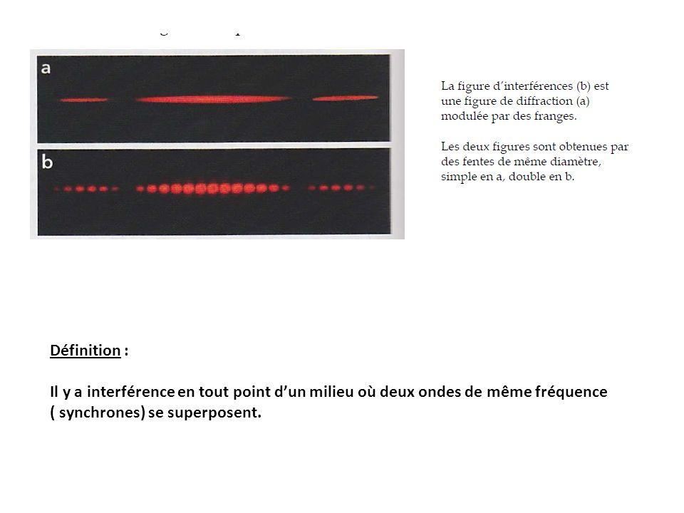 Définition : Il y a interférence en tout point d'un milieu où deux ondes de même fréquence ( synchrones) se superposent.