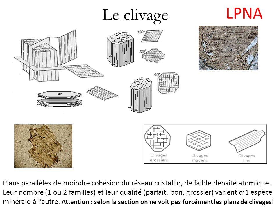 Le clivage LPNA. Plans parallèles de moindre cohésion du réseau cristallin, de faible densité atomique.