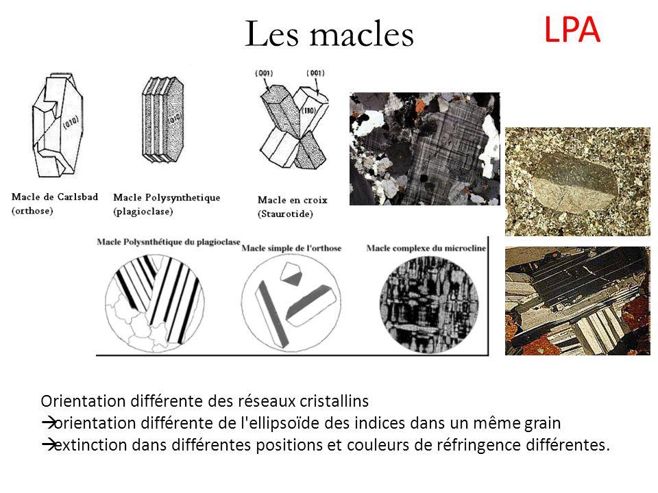 LPA Les macles Orientation différente des réseaux cristallins