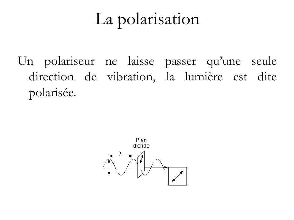La polarisation Un polariseur ne laisse passer qu'une seule direction de vibration, la lumière est dite polarisée.
