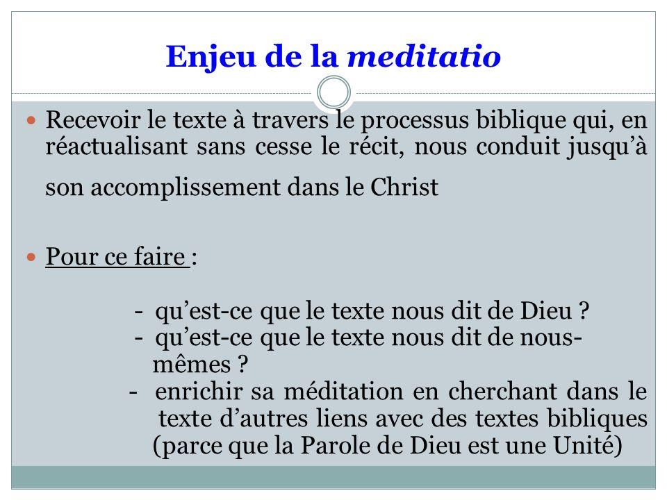 Enjeu de la meditatio